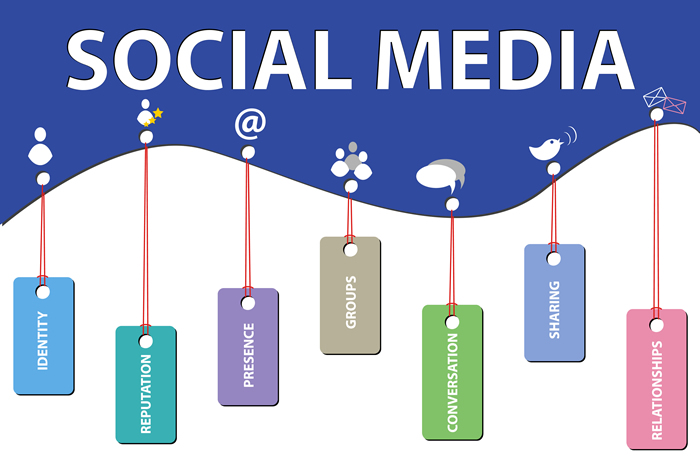 Spalding social networking image